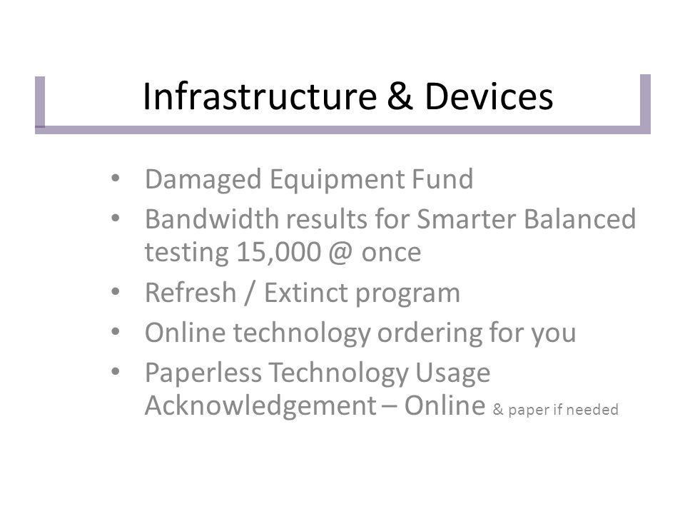 Infrastructure & Devices Damaged Equipment Fund Bandwidth results for Smarter Balanced testing 15,000 @ once Refresh / Extinct program Online technolo
