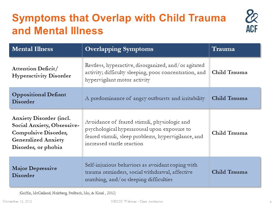 Symptoms that Overlap with Child Trauma and Mental Illness November 15, 2012 4 NRCOI Webinar - Clare Anderson (Griffin, McClelland, Holzberg, Stolbach