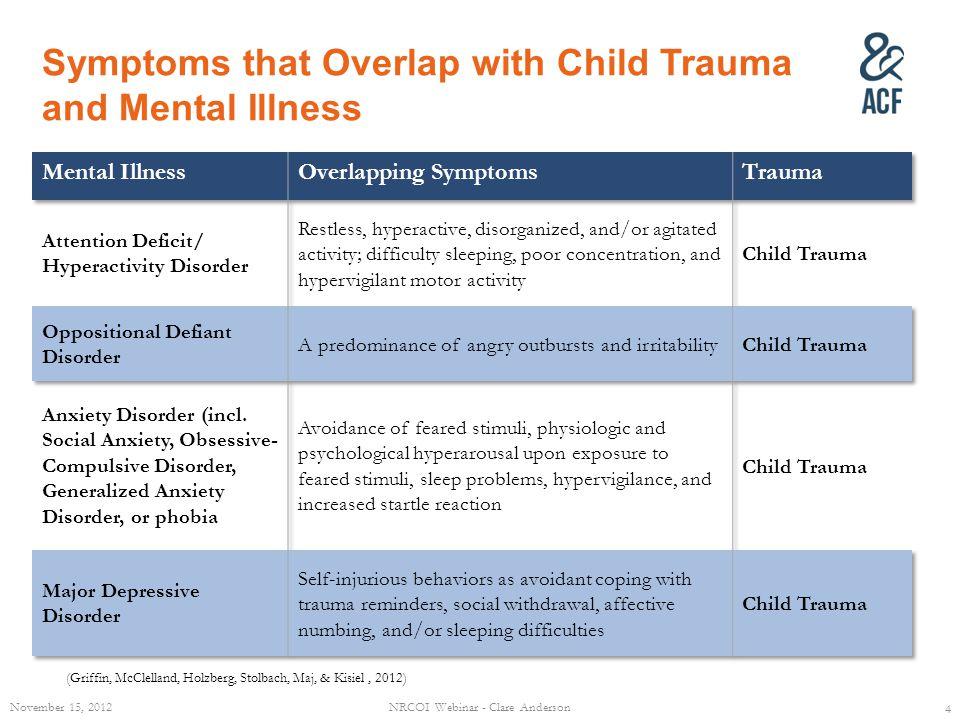 Symptoms that Overlap with Child Trauma and Mental Illness November 15, 2012 4 NRCOI Webinar - Clare Anderson (Griffin, McClelland, Holzberg, Stolbach, Maj, & Kisiel, 2012)