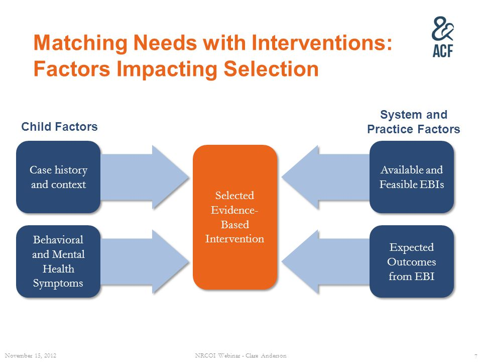 Matching Needs with Interventions: Factors Impacting Selection 7 Selected Evidence- Based Intervention System and Practice Factors Child Factors Novem