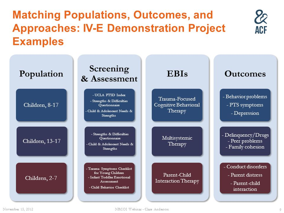 Matching Populations, Outcomes, and Approaches: IV-E Demonstration Project Examples Population Children, 8-17 Children, 13-17 Children, 2-7 Screening & Assessment - UCLA PTSD Index - Strengths & Difficulties Questionnaire - Child & Adolescent Needs & Strengths - UCLA PTSD Index - Strengths & Difficulties Questionnaire - Child & Adolescent Needs & Strengths - Strengths & Difficulties Questionnaire - Child & Adolescent Needs & Strengths - Strengths & Difficulties Questionnaire - Child & Adolescent Needs & Strengths - Trauma Symptoms Checklist for Young Children - Infant Toddler Emotional Assessment - Child Behavior Checklist - Trauma Symptoms Checklist for Young Children - Infant Toddler Emotional Assessment - Child Behavior Checklist EBIs Trauma-Focused Cognitive Behavioral Therapy Multisystemic Therapy Parent-Child Interaction Therapy Outcomes - Behavior problems - PTS symptoms - Depression - Behavior problems - PTS symptoms - Depression - Delinquency/Drugs - Peer problems - Family cohesion - Conduct disorders - Parent distress - Parent-child interaction - Conduct disorders - Parent distress - Parent-child interaction November 15, 2012 9 NRCOI Webinar - Clare Anderson