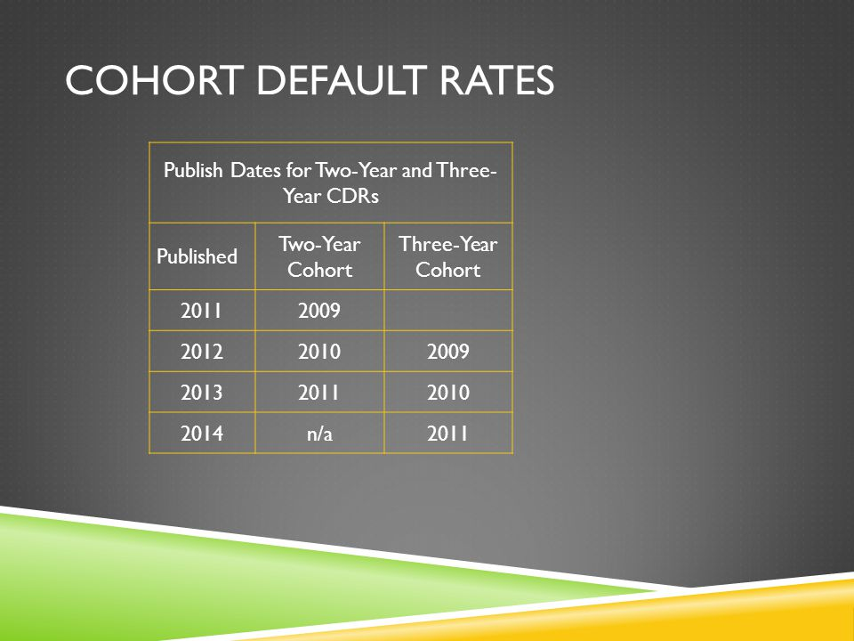 COHORT DEFAULT RATES Publish Dates for Two-Year and Three- Year CDRs Published Two-Year Cohort Three-Year Cohort 20112009 201220102009 201320112010 20