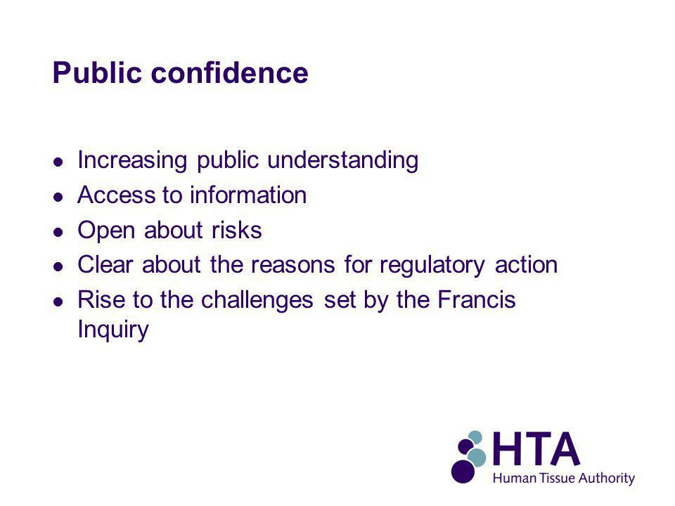 Public confidence Increasing public understanding Access to information Open about risks Clear about the reasons for regulatory action Rise to the challenges set by the Francis Inquiry