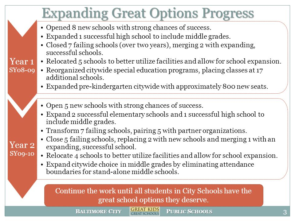 B ALTIMORE C ITY P UBLIC S CHOOLS Lessons Learned Overview Improvements for Expanding Great Options Year 3: Earlier timeline for announcing recommendations and Board decisions to better prepare schools and students for transitions Better communication with families and school communities and more opportunities for feedback throughout the process, including pilot partnership with external facilitator at one school Better alignment with school creation and operator recruitment timelines, along with timeline to communicate school options and school choice processes 4