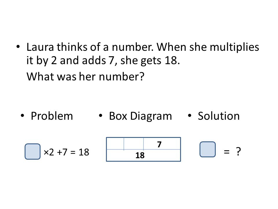 Laura thinks of a number. When she multiplies it by 2 and adds 7, she gets 18. What was her number? Problem ×2 +7 = 18 Box Diagram 7 18 Solution = ?