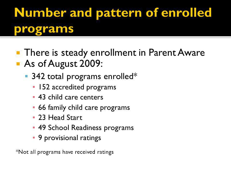 There is steady enrollment in Parent Aware As of August 2009: 342 total programs enrolled* 152 accredited programs 43 child care centers 66 family chi