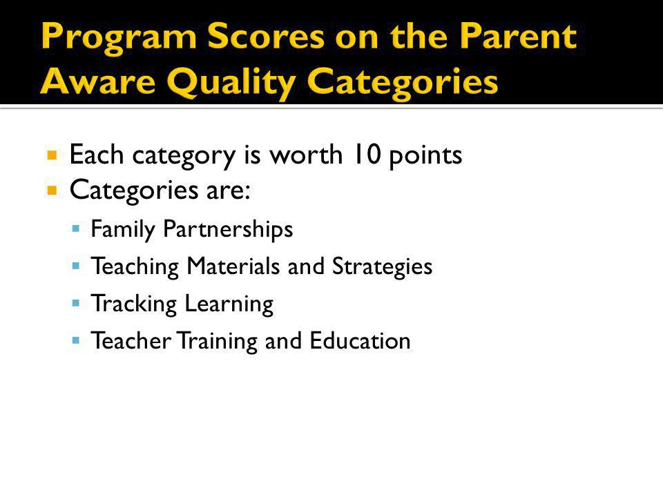 Each category is worth 10 points Categories are: Family Partnerships Teaching Materials and Strategies Tracking Learning Teacher Training and Educatio