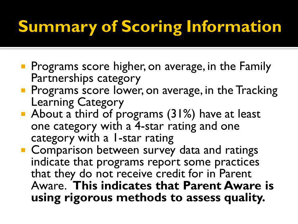 Programs score higher, on average, in the Family Partnerships category Programs score lower, on average, in the Tracking Learning Category About a thi