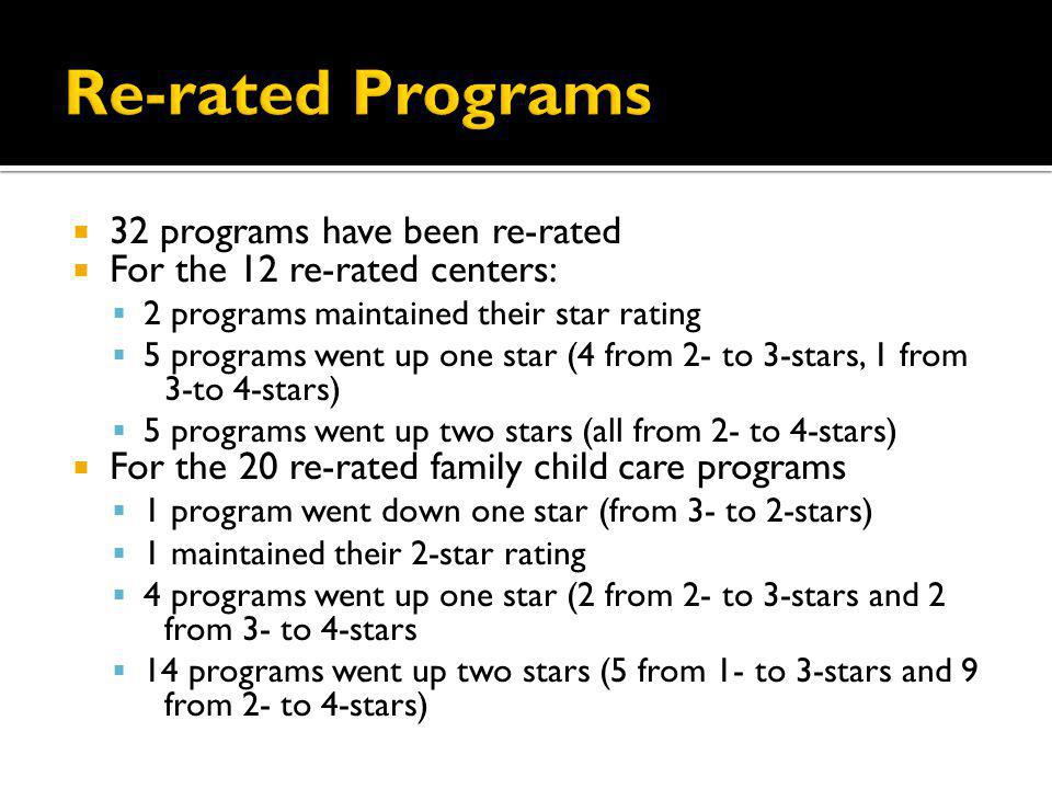 32 programs have been re-rated For the 12 re-rated centers: 2 programs maintained their star rating 5 programs went up one star (4 from 2- to 3-stars,