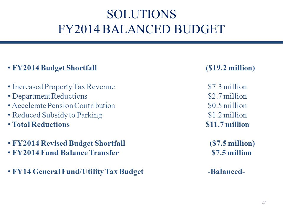 SOLUTIONS FY2014 BALANCED BUDGET 27 FY2014 Budget Shortfall($19.2 million) Increased Property Tax Revenue $7.3 million Department Reductions $2.7 million Accelerate Pension Contribution $0.5 million Reduced Subsidy to Parking $1.2 million Total Reductions$11.7 million FY2014 Revised Budget Shortfall ($7.5 million) FY2014 Fund Balance Transfer $7.5 million FY14 General Fund/Utility Tax Budget -Balanced-