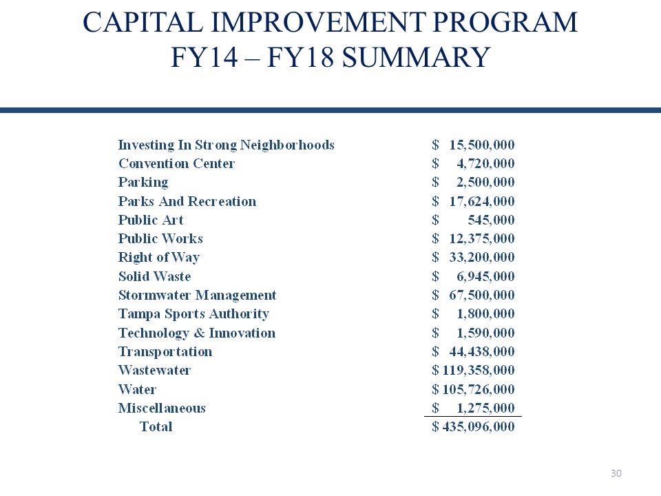 CAPITAL IMPROVEMENT PROGRAM FY14 – FY18 SUMMARY 30