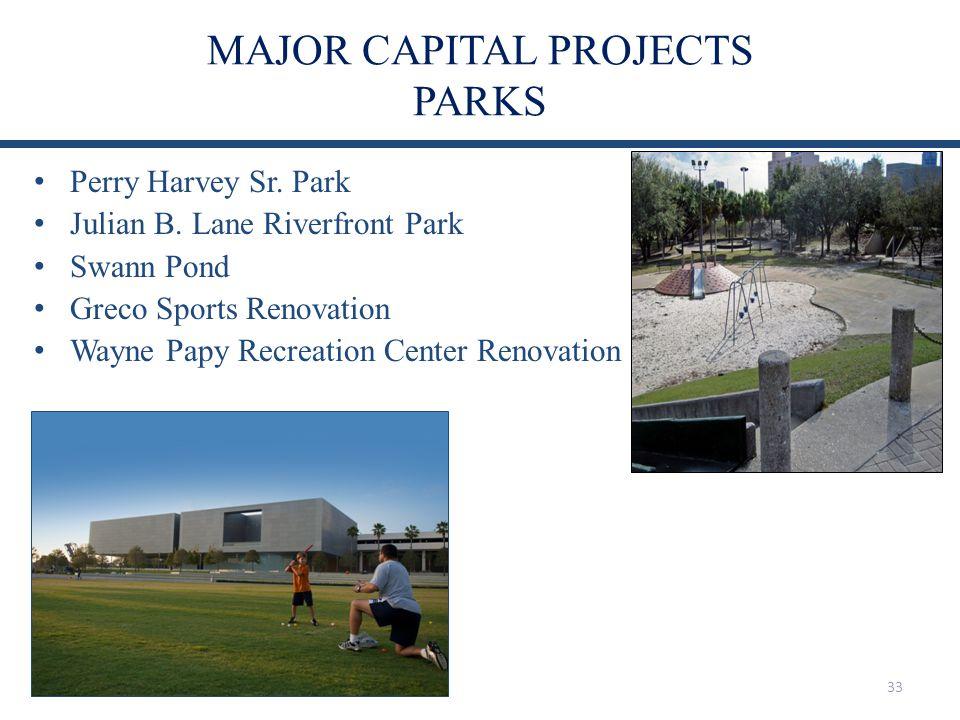 MAJOR CAPITAL PROJECTS PARKS 33 Perry Harvey Sr.Park Julian B.