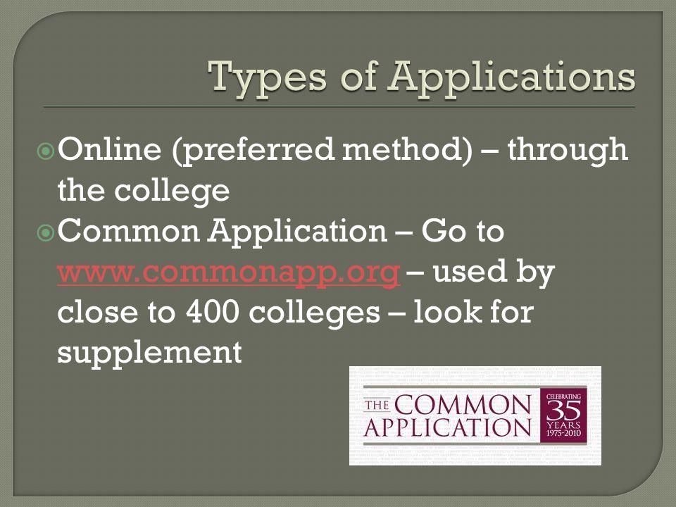A solid college list includes: Sure Admit Schools (1-2) Good Match Schools (3-4) Reach Schools (1-2)