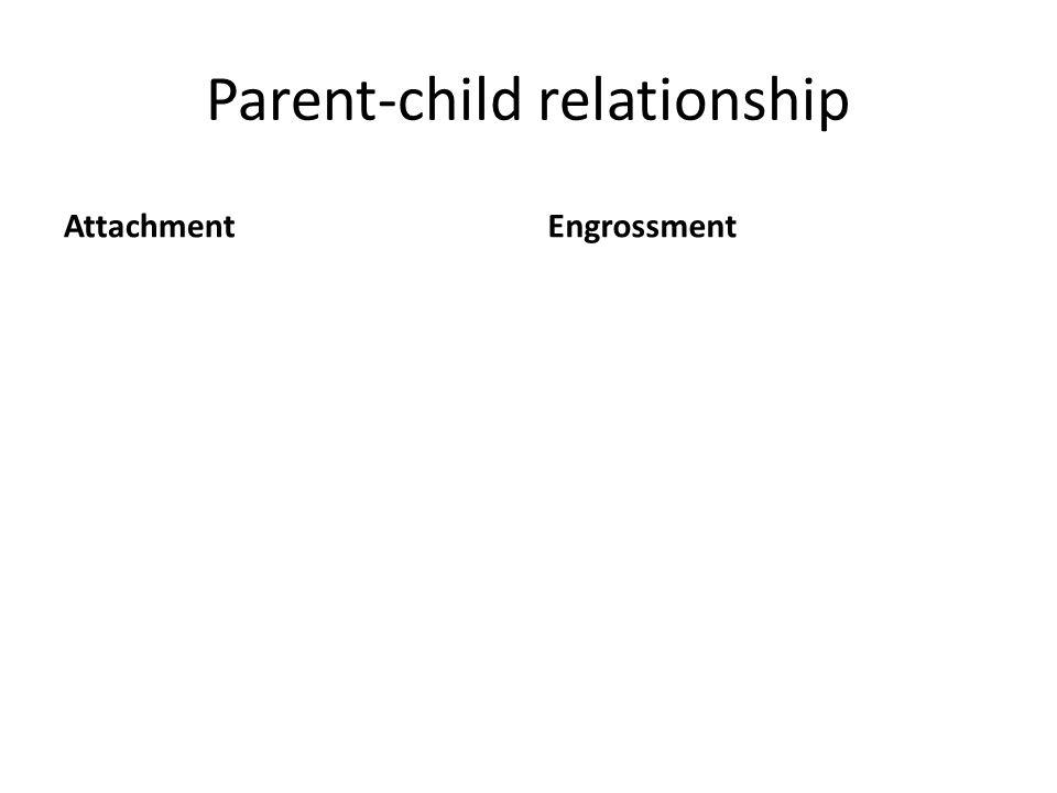 Parent-child relationship AttachmentEngrossment