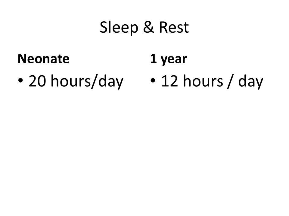 Sleep & Rest Neonate 20 hours/day 1 year 12 hours / day
