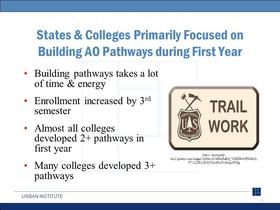 URBAN INSTITUTE States & Colleges Primarily Focused on Building AO Pathways during First Year Building pathways takes a lot of time & energy Enrollment increased by 3 rd semester Almost all colleges developed 2+ pathways in first year Many colleges developed 3+ pathways 3 https://encrypted- tbn2.gstatic.com/images q=tbn:ANd9GcRaEtf_YkEfD40bJHG4dyL W7o2ZK1c8I5tNCbr4Oc6YzOxjp4Wfjg