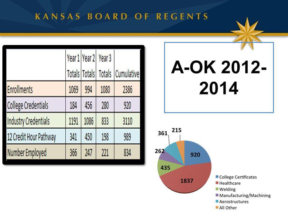 A-OK 2012- 2014