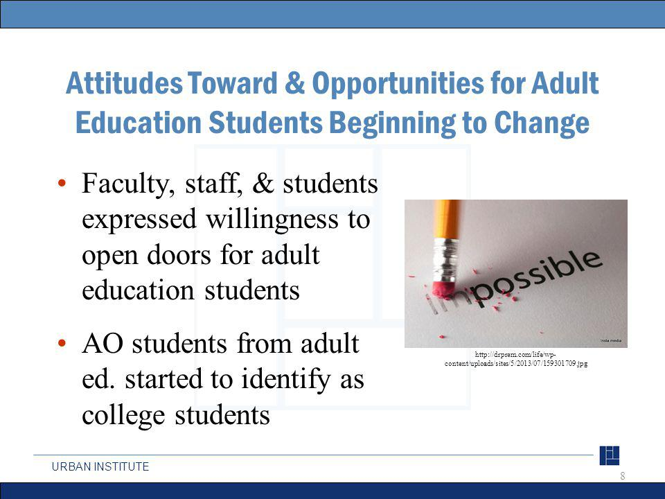 URBAN INSTITUTE Attitudes Toward & Opportunities for Adult Education Students Beginning to Change Faculty, staff, & students expressed willingness to open doors for adult education students AO students from adult ed.