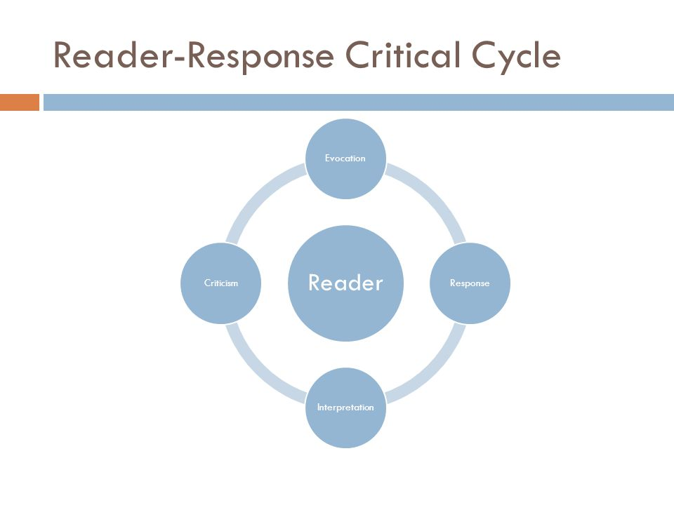 Reader-Response Critical Cycle Reader EvocationResponseInterpretationCriticism