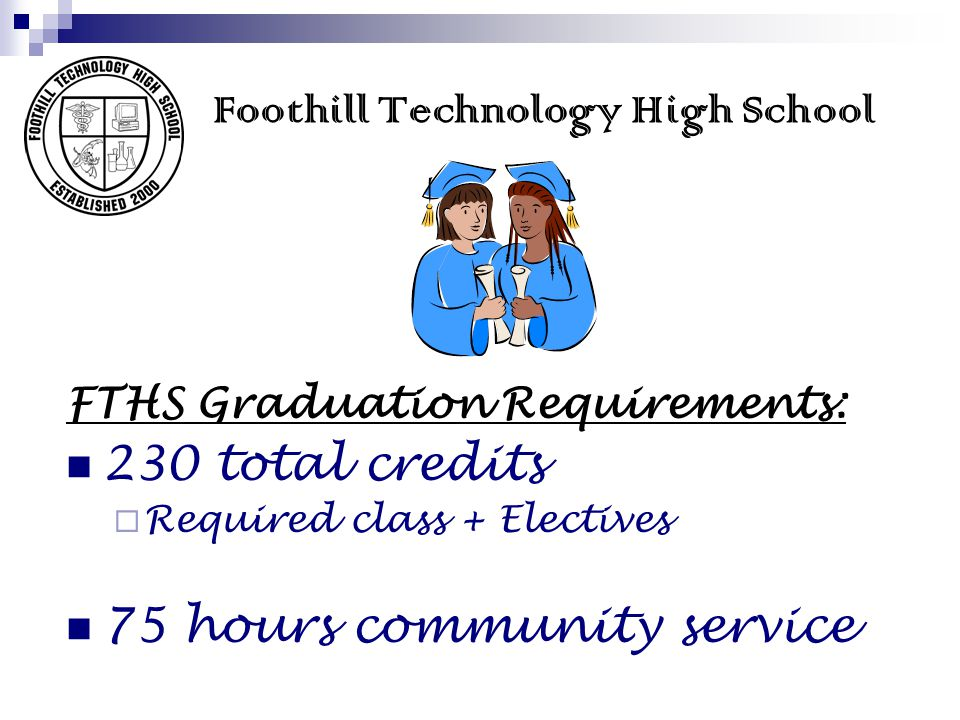 Foothill Technology High School FTHS Graduation Requirements: 230 total credits Required class + Electives 75 hours community service