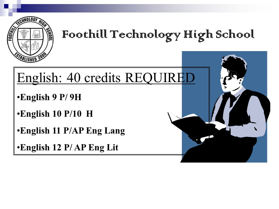 Foothill Technology High School F T English: 40 credits REQUIRED English 9 P/ 9H English 10 P/10 H English 11 P/AP Eng Lang English 12 P/ AP Eng Lit