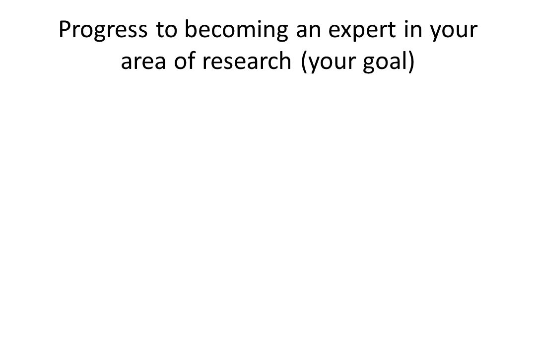 Progress to becoming an expert in your area of research (your goal)