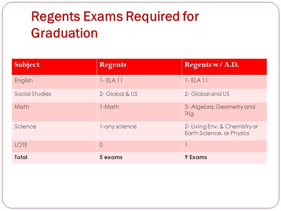 Regents Exams Required for Graduation SubjectRegentsRegents w/ A.D.