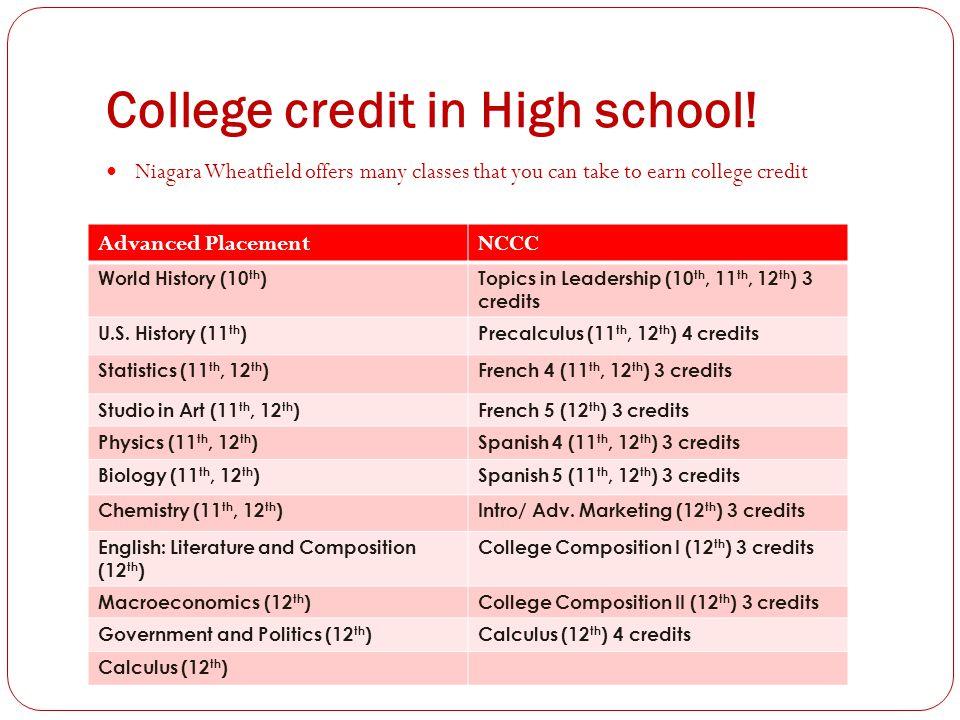 College credit in High school.