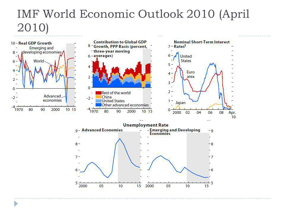 IMF World Economic Outlook 2010 (April 2010)