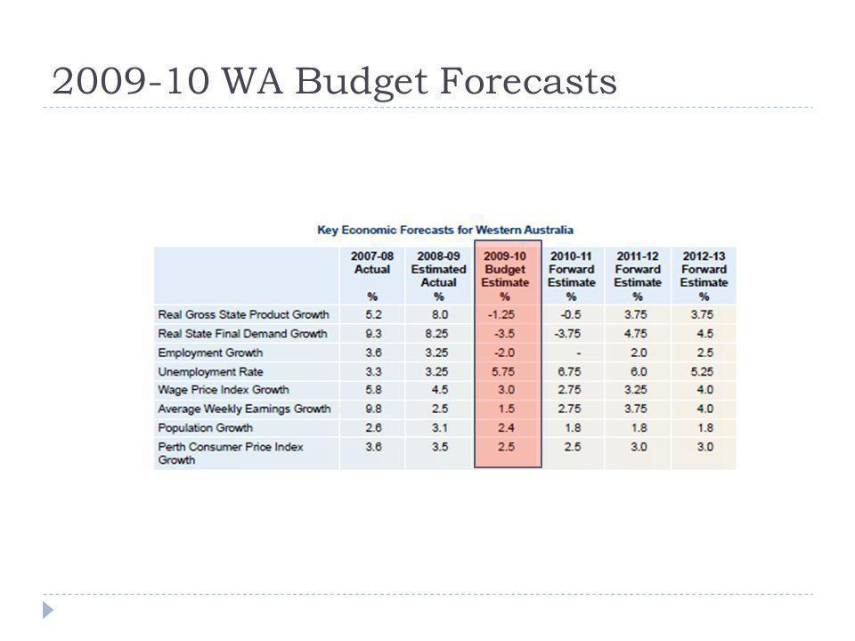 2009-10 WA Budget Forecasts