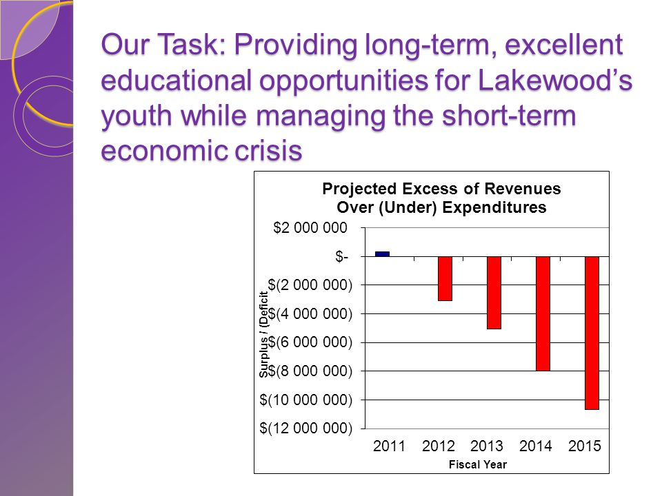 Our Task: Providing long-term, excellent educational opportunities for Lakewoods youth while managing the short-term economic crisis
