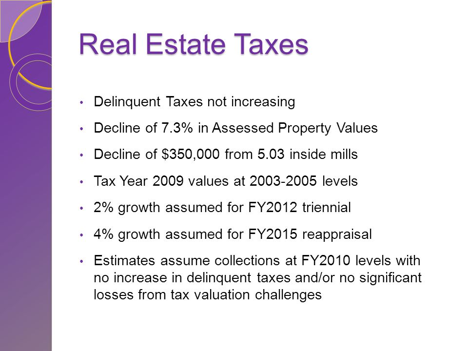 Real Estate Taxes Delinquent Taxes not increasing Decline of 7.3% in Assessed Property Values Decline of $350,000 from 5.03 inside mills Tax Year 2009 values at 2003-2005 levels 2% growth assumed for FY2012 triennial 4% growth assumed for FY2015 reappraisal Estimates assume collections at FY2010 levels with no increase in delinquent taxes and/or no significant losses from tax valuation challenges