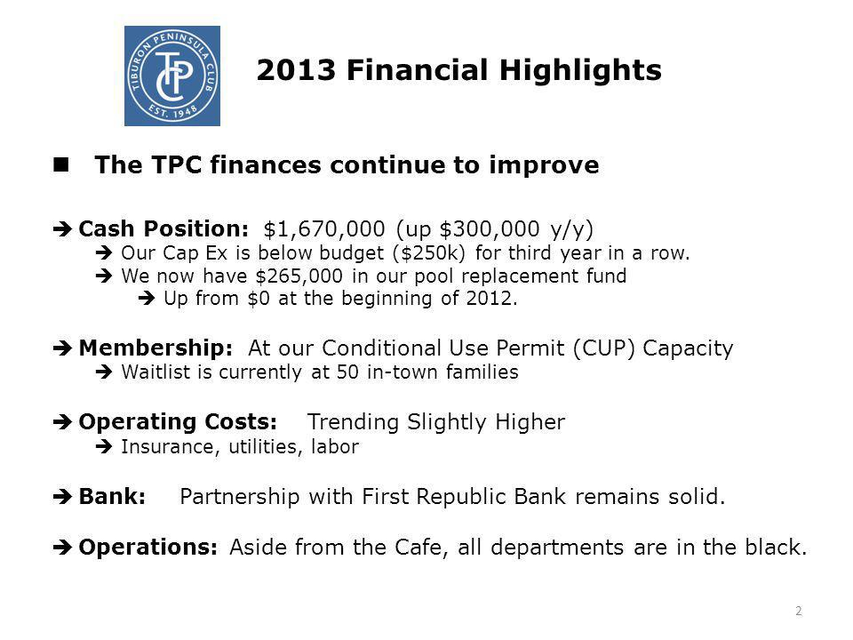 2013 Financial Highlights The TPC finances continue to improve Cash Position: $1,670,000 (up $300,000 y/y) Our Cap Ex is below budget ($250k) for thir