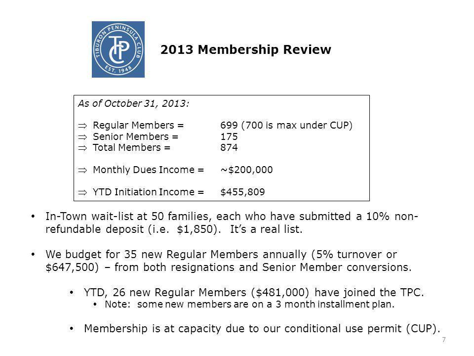 2013 Membership Review As of October 31, 2013: Regular Members =699 (700 is max under CUP) Senior Members = 175 Total Members =874 Monthly Dues Income