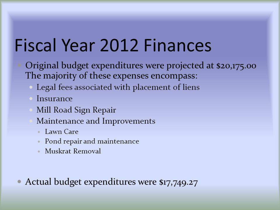 Fiscal Year 2012 Finances Checking Account Balance from 20117,764.57 20112010 Budget CategoryProjectedActualBudgetActual Revenue BalanceRevenue Dues (119 x $175)20,825.0019,600.001,225.0014,825.0010,940.00 Dues - Past Years0.00475.00 Late Fee Payments0.00315.00 Misc.0.00 4,025.100.00 Total Income20,825.0020,390.001,225.0018,850.1010,940.00 20112010 Budget CategoryProjectedActualBudgetActual Expenses BalanceExpenses Association Volunteers75.00 0.00 Bank Fees0.00 45.000.00 Contingency Fund1,000.00 Events ($375.00 total) Easter Egg Hunt75.00 67.9367.55 Subdivision Cleanup150.00 25.10157.02 Fall Picnic0.00 303.75 Annual Meeting150.00190.00(40.00)0.00190.00 Insurance - Subdivision925.00891.0034.00891.00990.00 Lawn Care8,000.004,778.403,221.606,618.007,867.20 Legal Fees (Rechlicz/County)500.00130.00370.00(188.37)2,377.50 Maintenance/Improvements1,200.00 0.004,935.00 Pond Issues Phase IV Survey - PJ Burbach paid 1,474 *0.00 726.000.00 Pond Surveys Remaining Phases (2500/yr) *2,300.00 0.00 Pond Clean Up *2,400.001,769.08630.921,000.000.00 Muskrat Removal *2,500.002,400.00100.002,400.000.00 Signage200.007,202.20(7,002.20)0.00 Supplies/Stamps/Envelopes/etc.150.0094.8055.2092.27260.39 Tax Preparation150.00135.0015.00135.00130.00 WE Energies250.00148.79101.21186.33a.250.79 Misc.