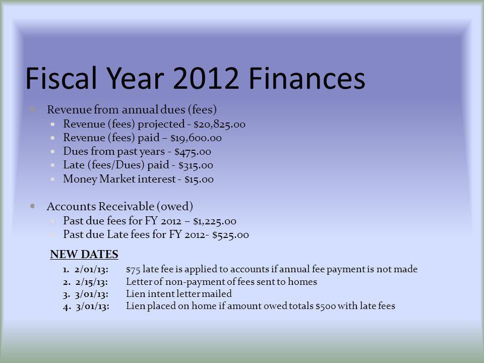 Fiscal Year 2012 Finances Beginning Checking Cash Balance - $7,764.57 Ending Cash Balance - $10,405.30 Money Market Fund - Balance $14,980.30 Fiscal year 2012 interest earnings: $15.00