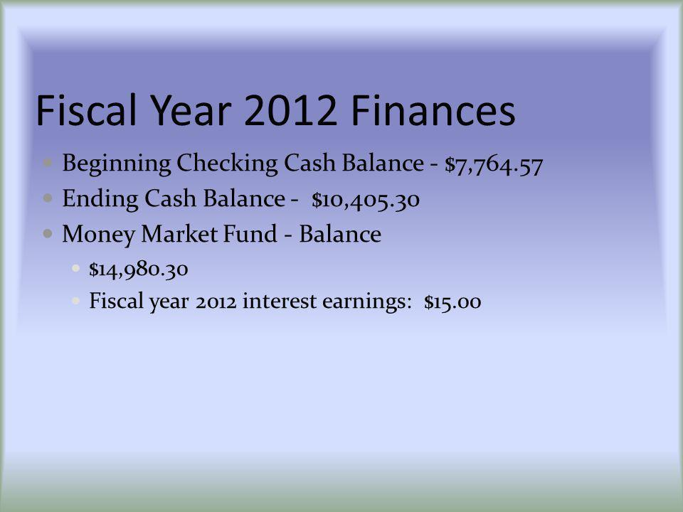 Fiscal Year 2012 Finances Beginning Checking Cash Balance - $7,764.57 Ending Cash Balance - $10,405.30 Money Market Fund - Balance $14,980.30 Fiscal year 2012 interest earnings: $15.00