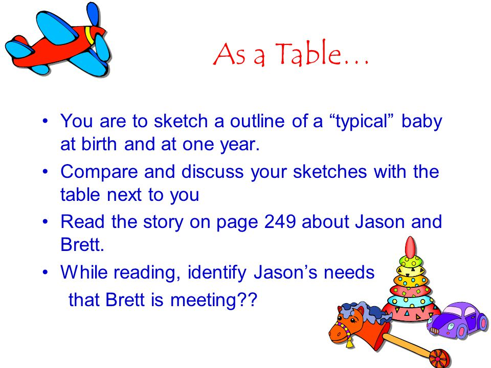 As a Table… You are to sketch a outline of a typical baby at birth and at one year. Compare and discuss your sketches with the table next to you Read