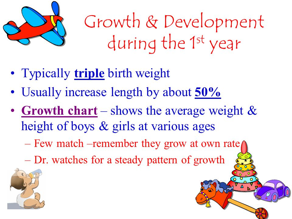 Growth & Development during the 1 st year Typically triple birth weight Usually increase length by about 50% Growth chart – shows the average weight &