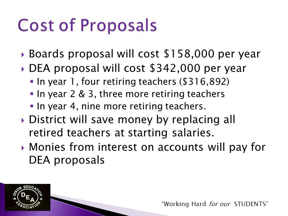 Working Hard for our STUDENTS Boards proposal will cost $158,000 per year DEA proposal will cost $342,000 per year In year 1, four retiring teachers ($316,892) In year 2 & 3, three more retiring teachers In year 4, nine more retiring teachers.