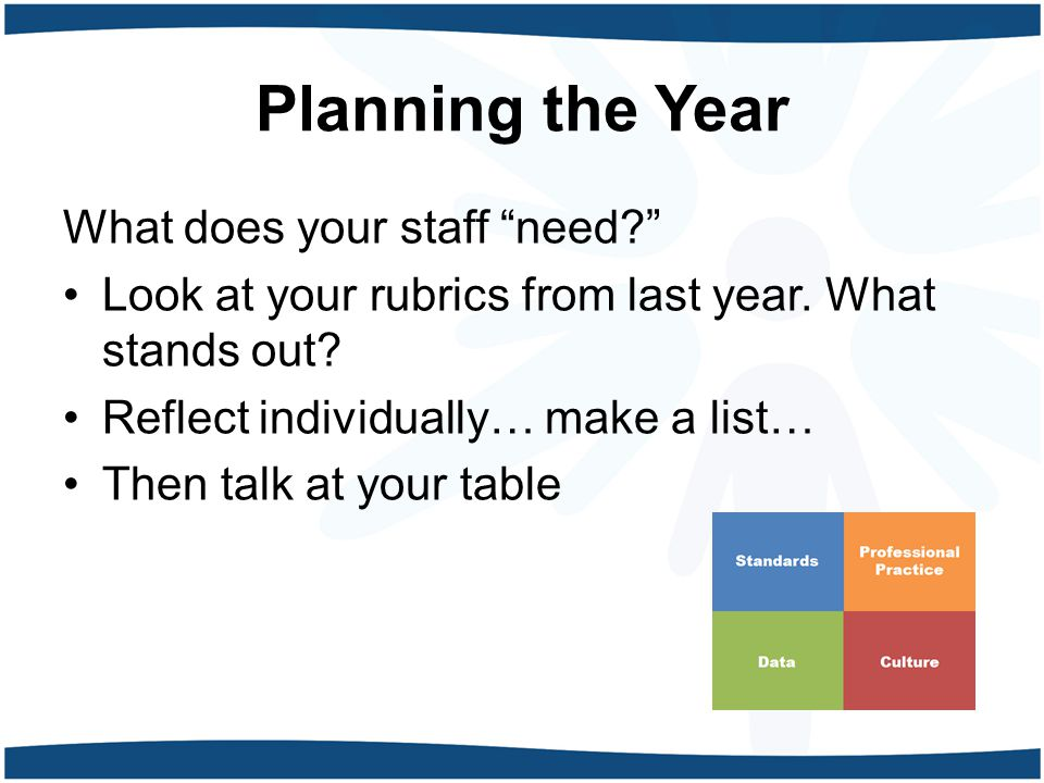 Planning the Year What does your staff need. Look at your rubrics from last year.