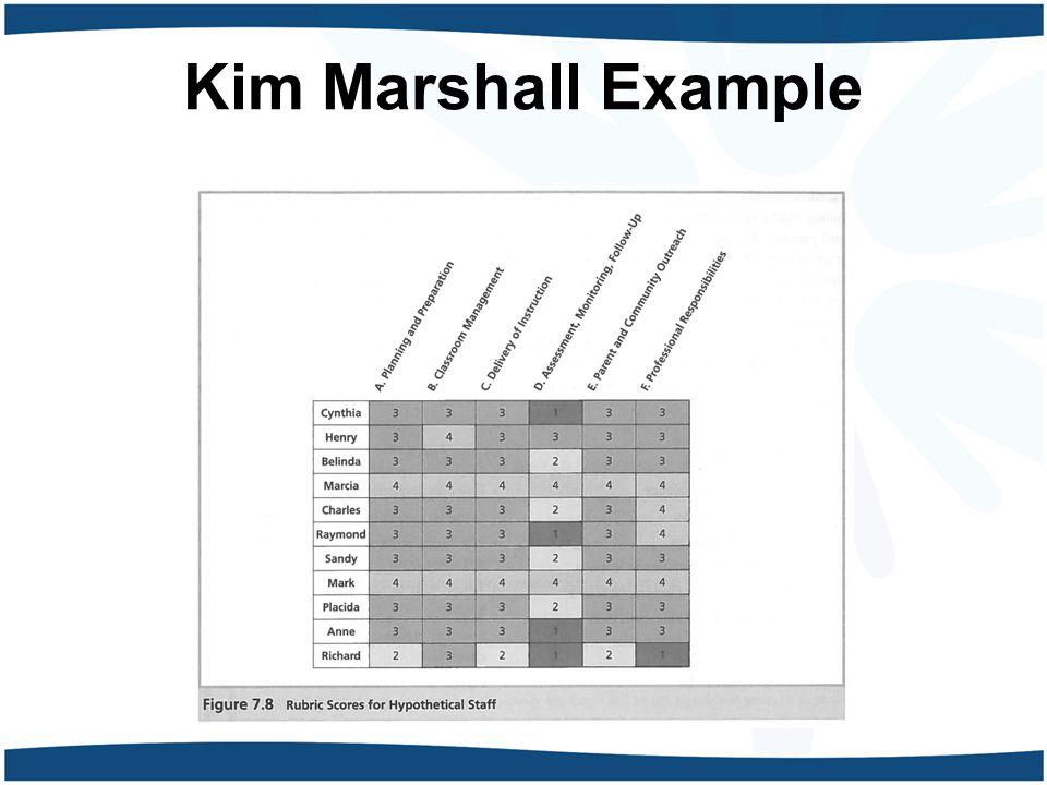 Kim Marshall Example