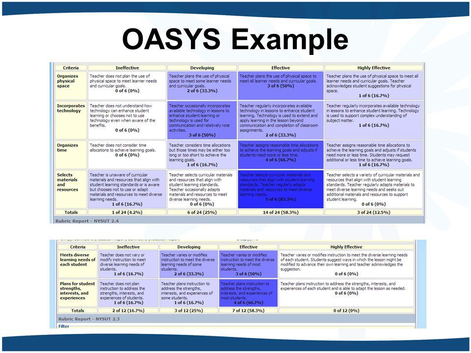 OASYS Example