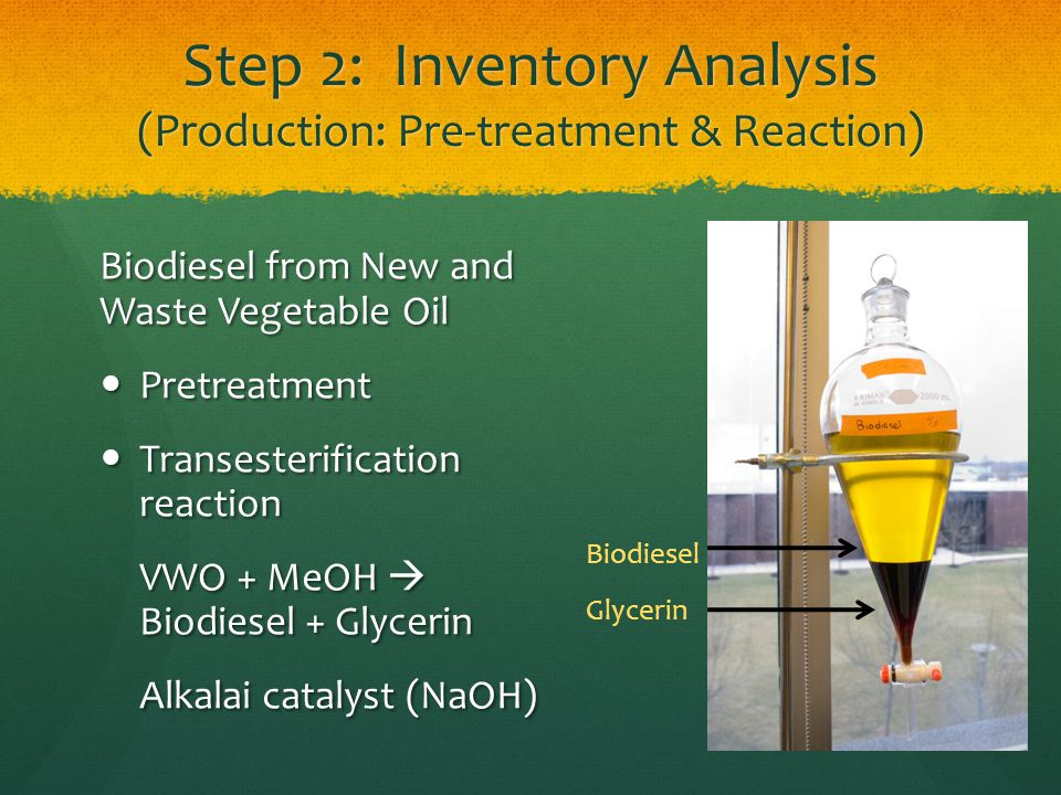 Step 2: Inventory Analysis (Production: Pre-treatment & Reaction) Biodiesel Glycerin Biodiesel from New and Waste Vegetable Oil Pretreatment Pretreatment Transesterification reaction Transesterification reaction VWO + MeOH Biodiesel + Glycerin Alkalai catalyst (NaOH)