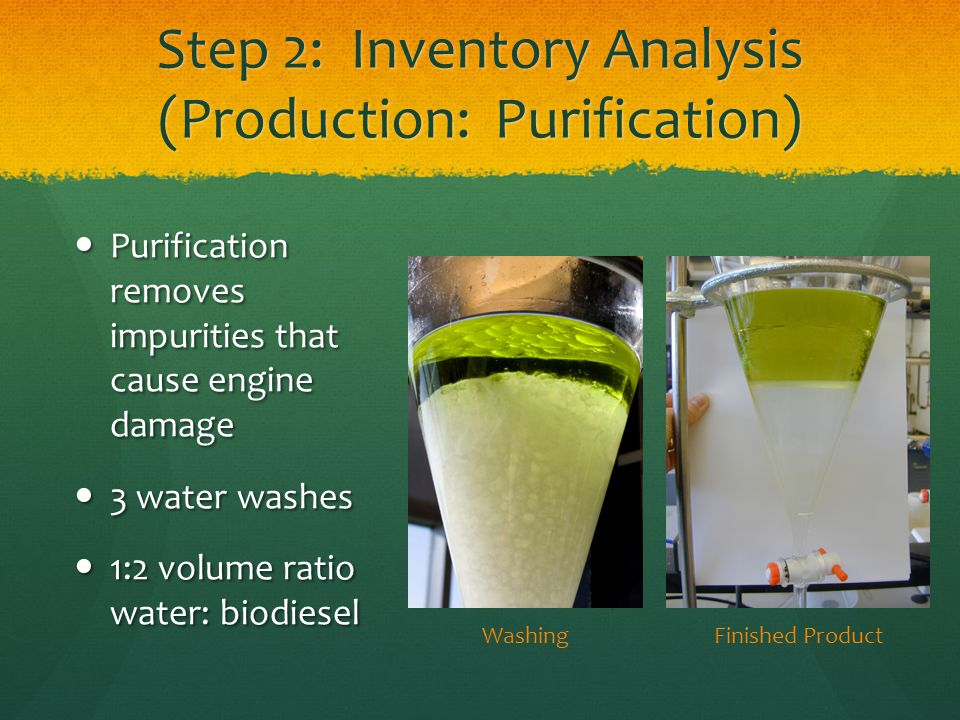Step 2: Inventory Analysis (Production: Purification) Purification removes impurities that cause engine damage Purification removes impurities that cause engine damage 3 water washes 3 water washes 1:2 volume ratio water: biodiesel 1:2 volume ratio water: biodiesel WashingFinished Product