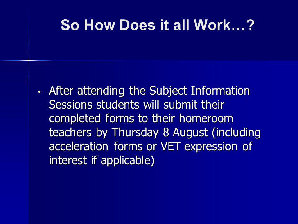 So How Does it all Work…? After attending the Subject Information Sessions students will submit their completed forms to their homeroom teachers by Th