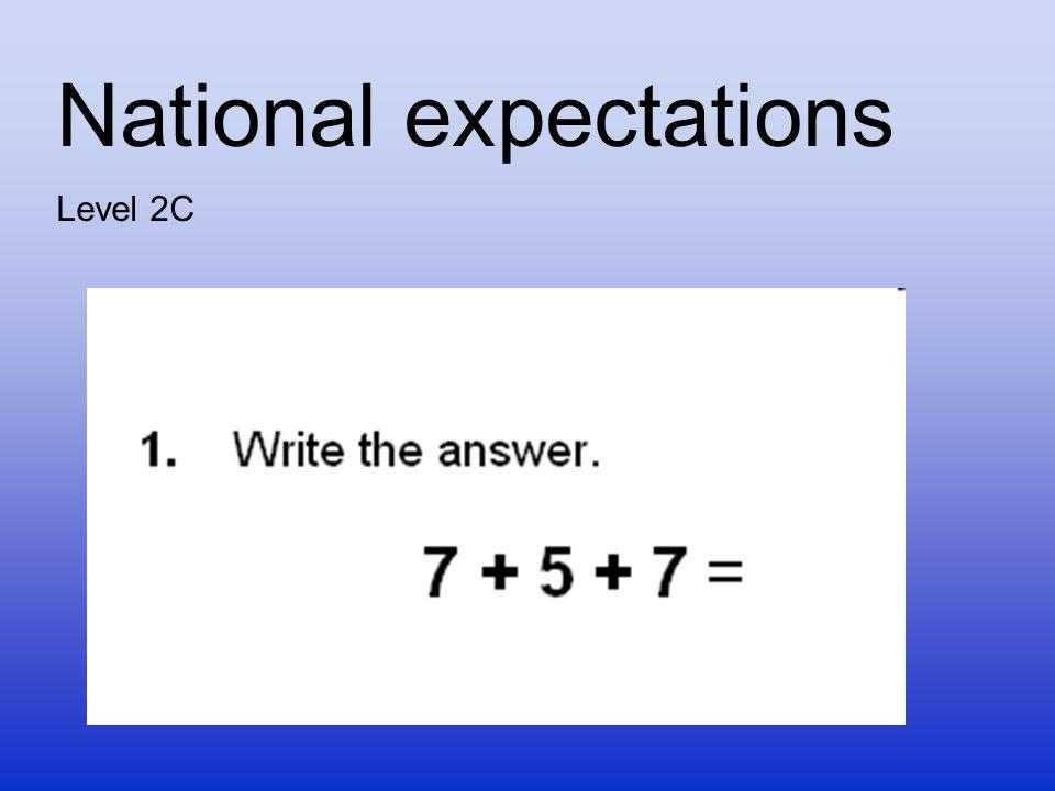 National expectations Level 2C