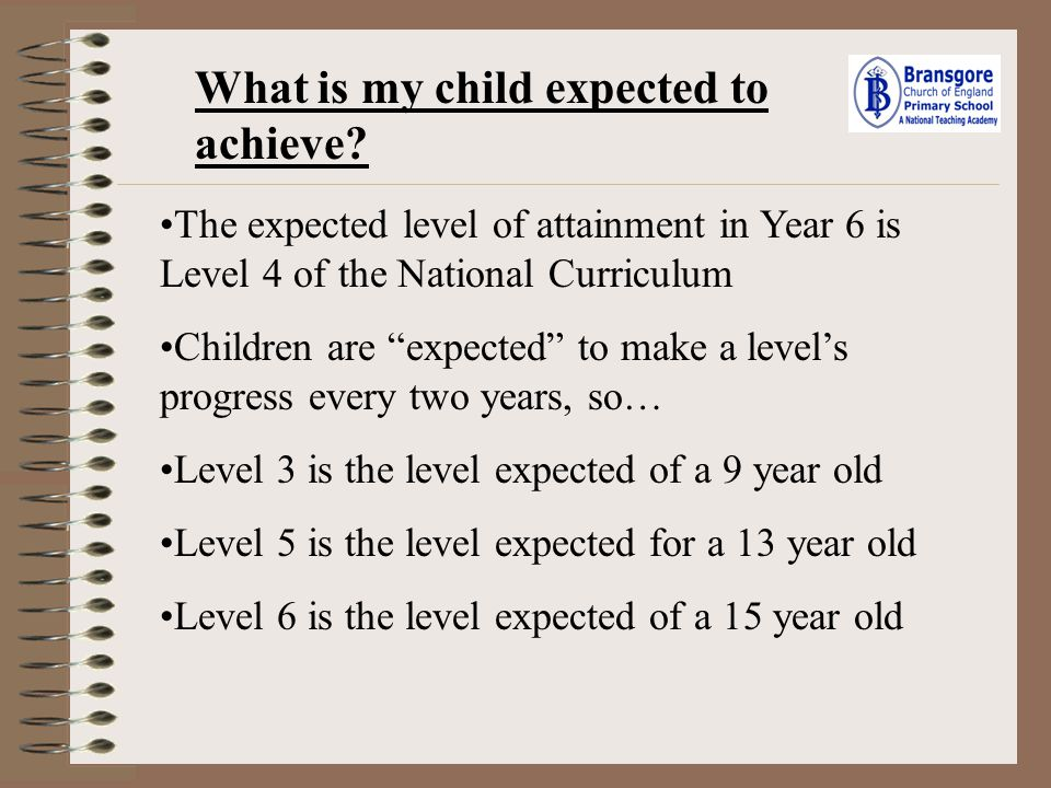Why might some children sit a level 6 paper.Many years ago…there were optional level 6 papers.