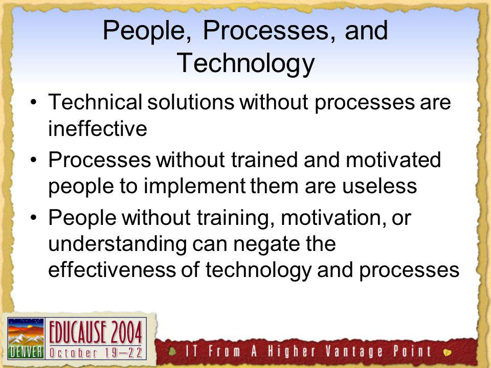 People, Processes, and Technology Technical solutions without processes are ineffective Processes without trained and motivated people to implement them are useless People without training, motivation, or understanding can negate the effectiveness of technology and processes