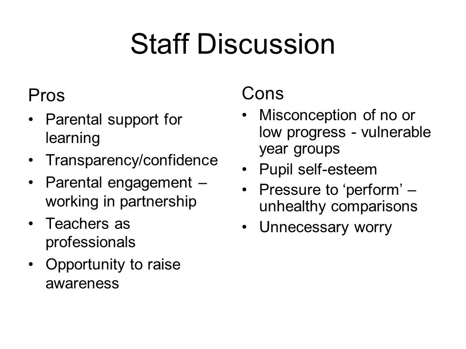 Staff Discussion Pros Parental support for learning Transparency/confidence Parental engagement – working in partnership Teachers as professionals Opportunity to raise awareness Cons Misconception of no or low progress - vulnerable year groups Pupil self-esteem Pressure to perform – unhealthy comparisons Unnecessary worry
